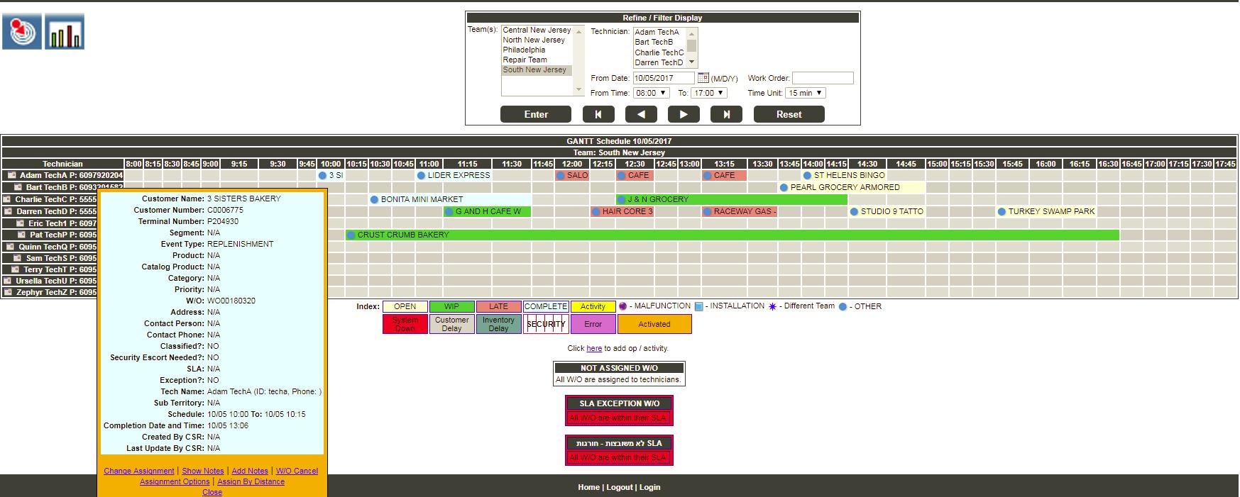 Multi Scheduling